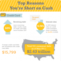 Top Reasons Why You're Short on Cash Infographic