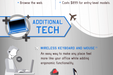 Top Technologies For The Traveling Entrepreneur Infographic
