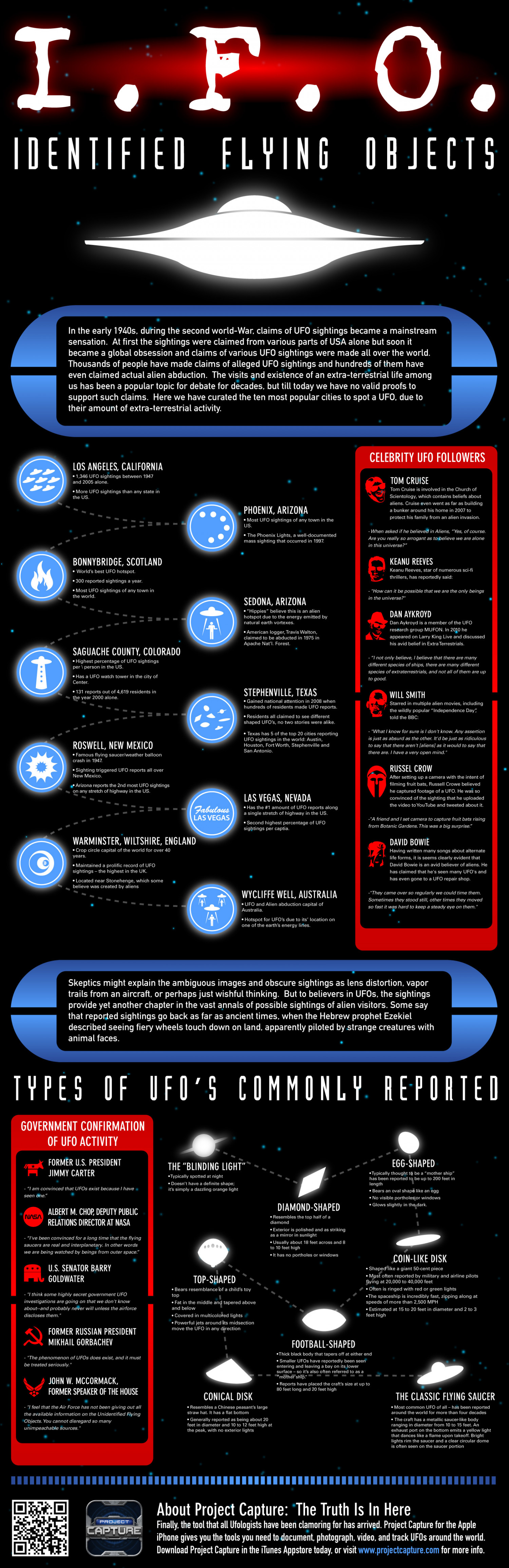 Identified Flying Objects Infographic