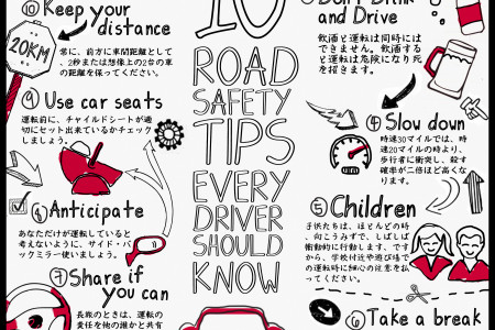 Top Ten Road Safety Tips for Drivers Infographic