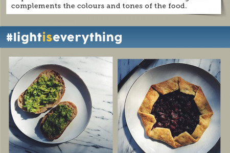 Top Tips for Snapping Food on Instagram Infographic