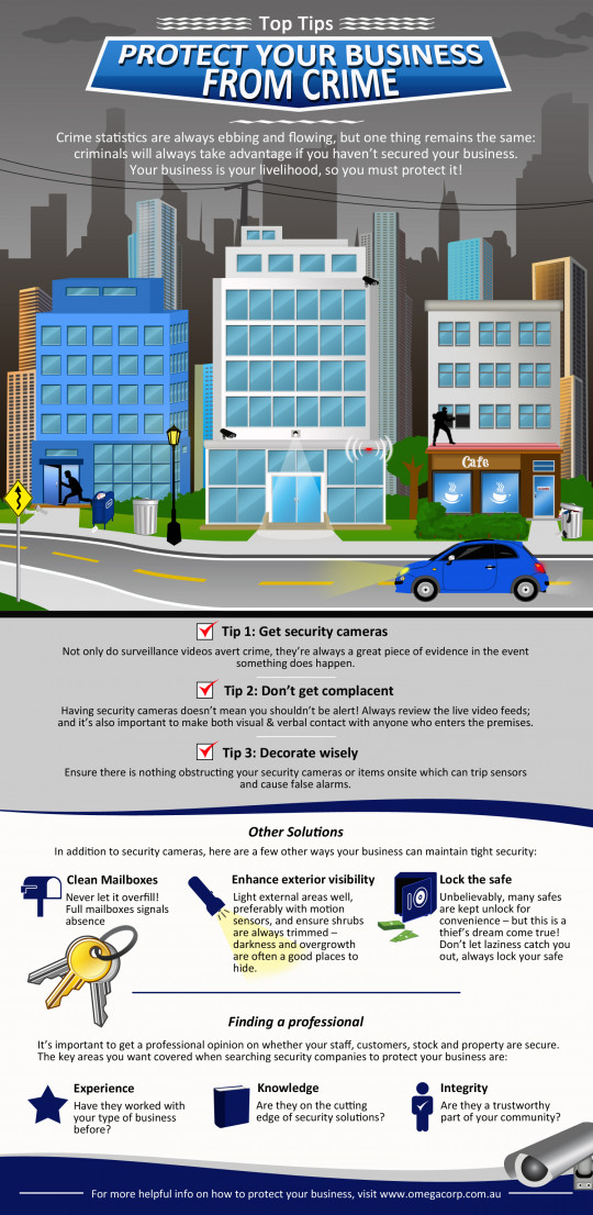 Top Tips to Protect Your Business From Crime