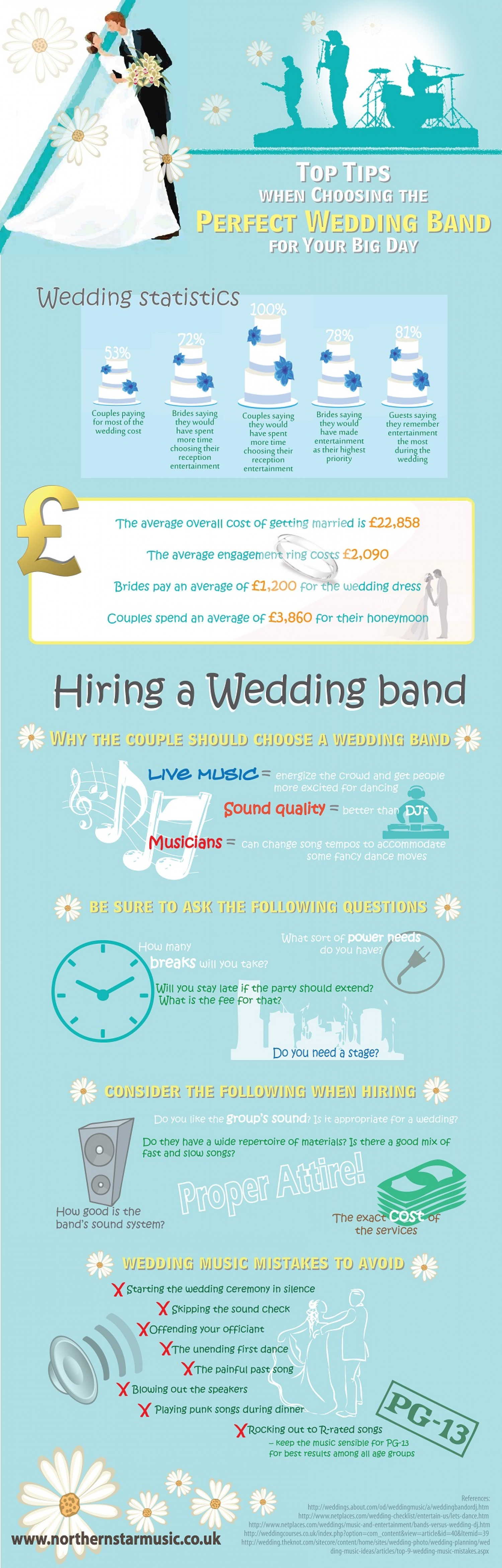 Top Tips When Choosing the Perfect Wedding Band for Your Big Day Infographic