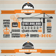 Top Travel Destinations Australia Infographic