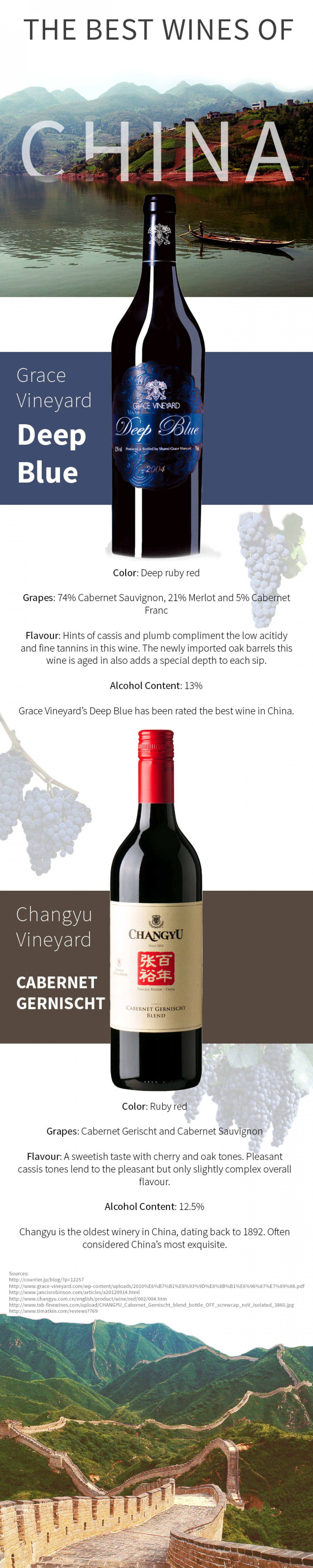 Top Two Wines of China Infographic