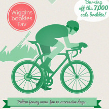 Tour De France - Bradley Wiggins Infographic