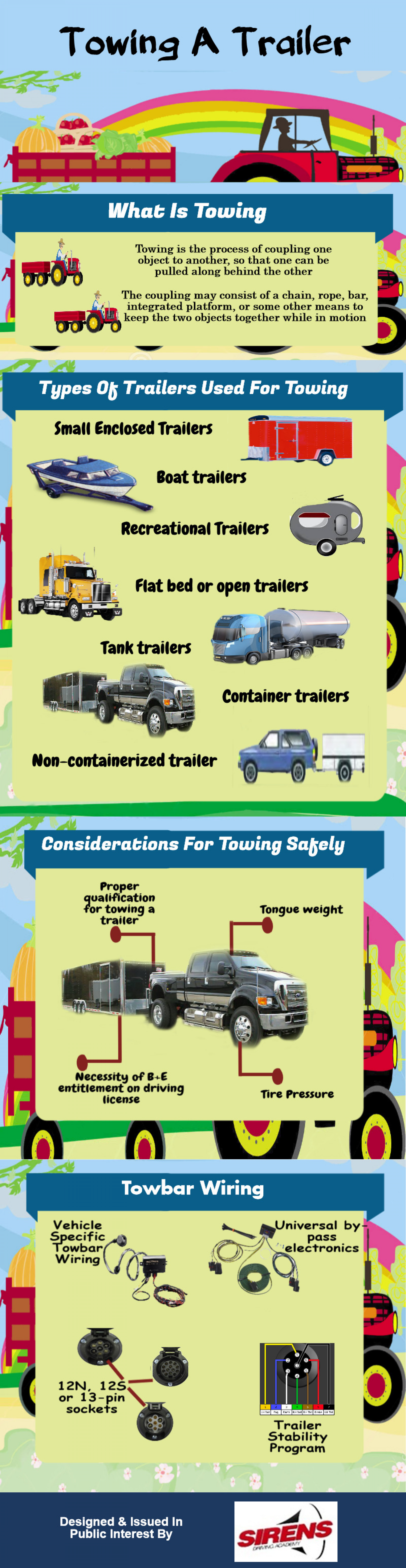 Towing A Trailer Infographic
