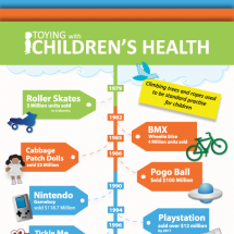 Toying with Childrens Health Infographic