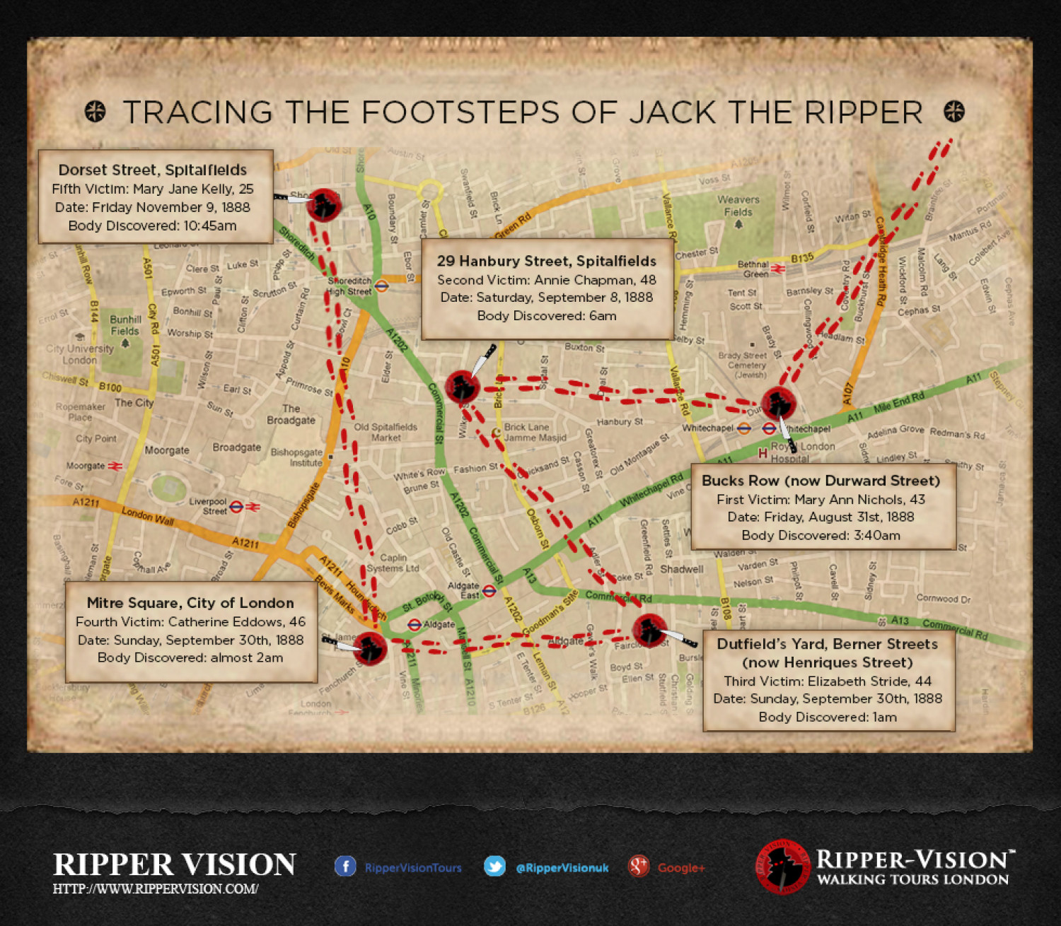 Tracing The Footsteps of Jack the Ripper Infographic