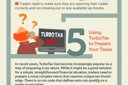 Trading Academy's Top 10 Tax Mistakes Traders Make Infographic