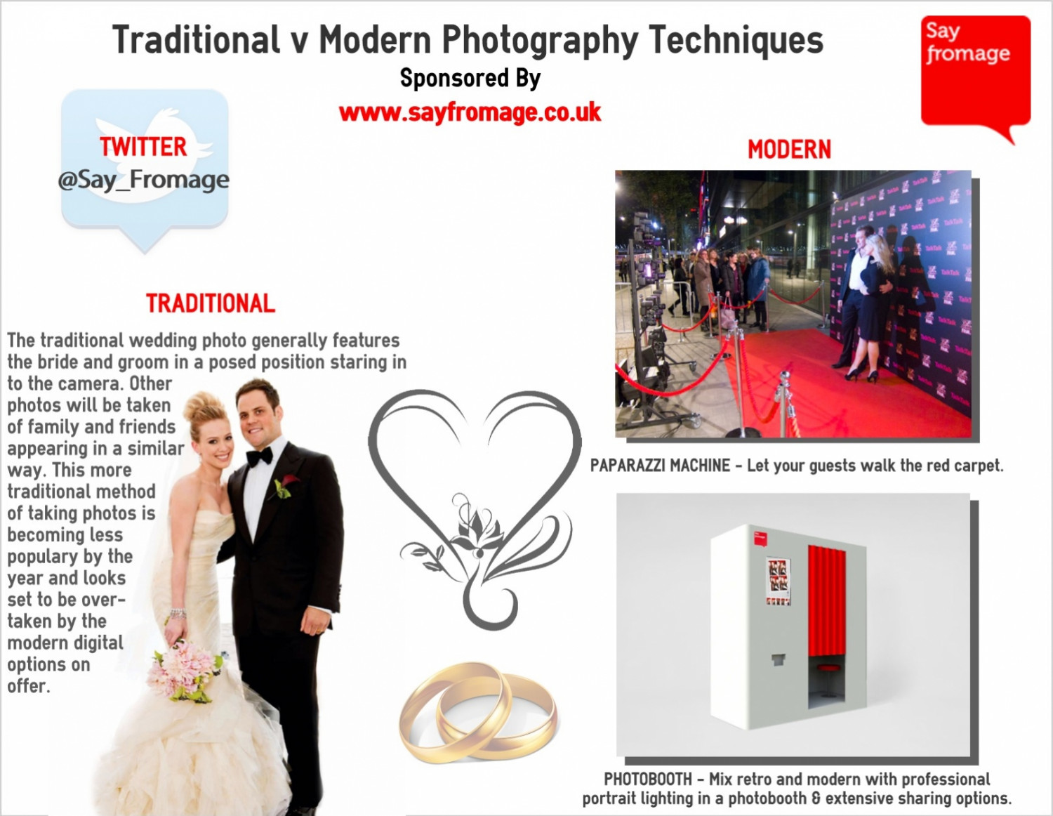 Traditional v Modern Photography Techniques Infographic