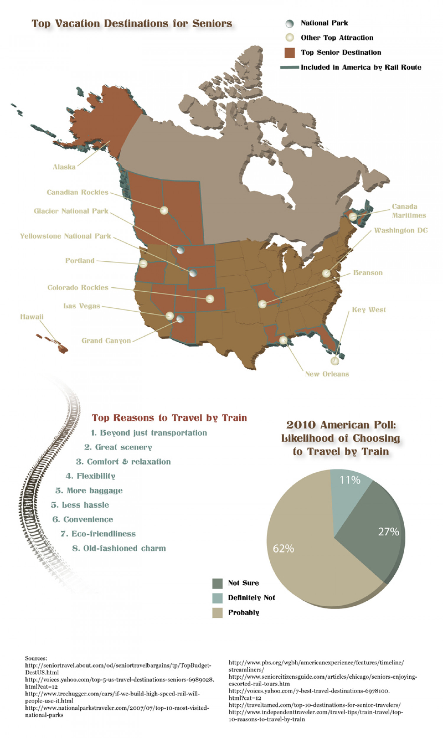 Train Travel Grows Among Seniors Infographic