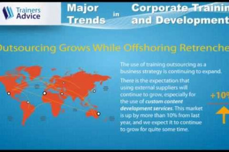 Trainers Advice - Major Trends in Corporate Training and Development Infographic