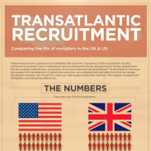 Transatlantic Recruitment Infographic