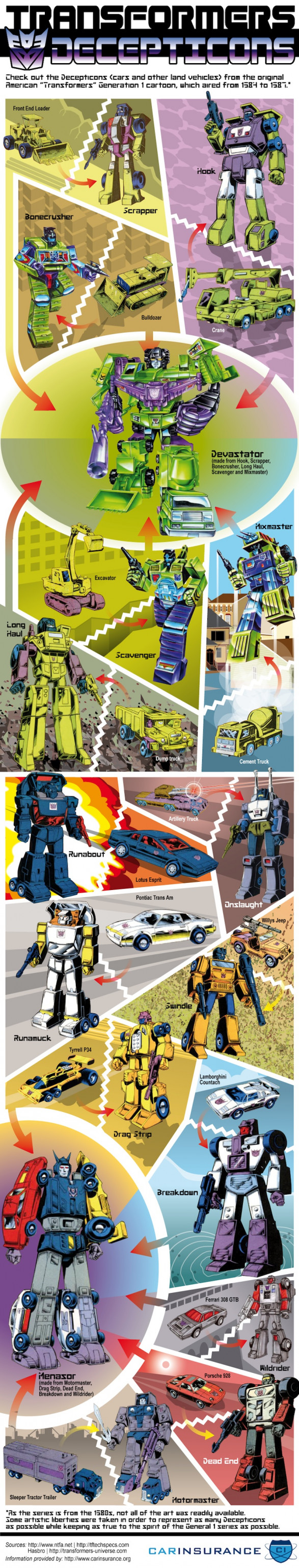 Transformers: The Decepticons Vehicles