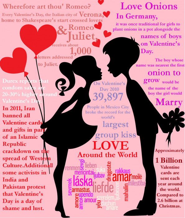 Translation of Love Infographic