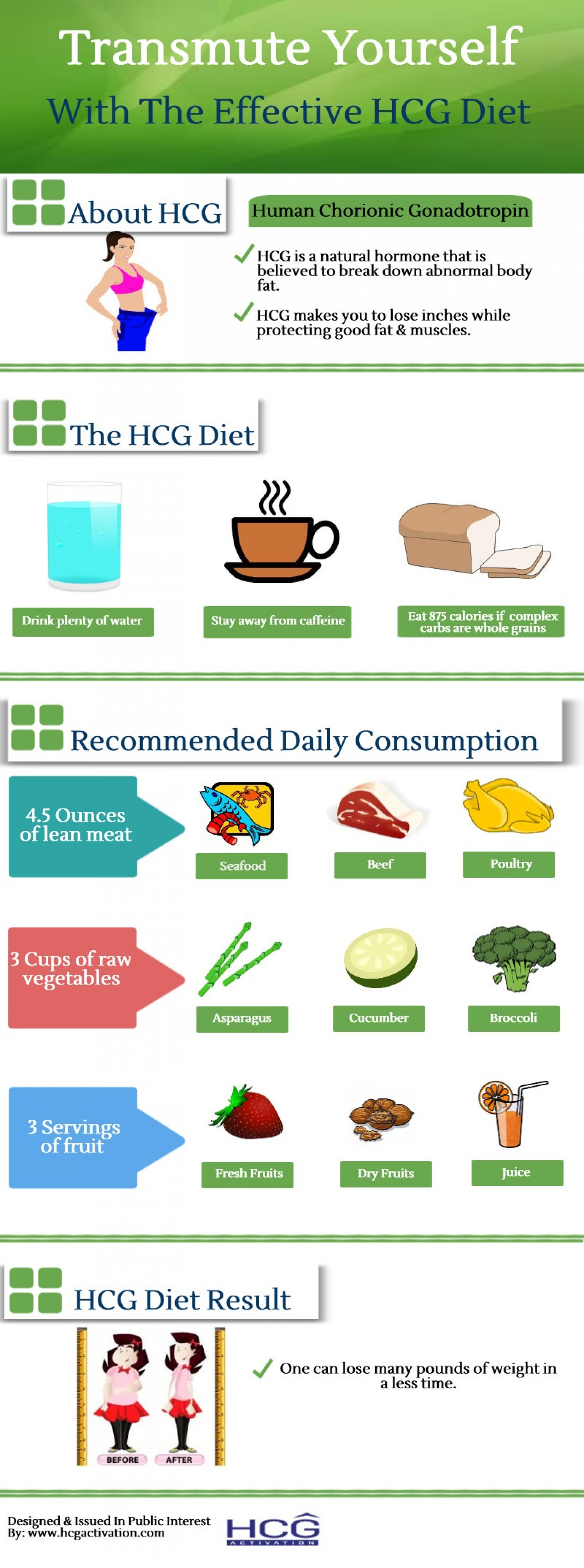 Transmute Yourself With The Effective HCG Diet Infographic