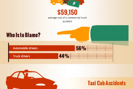 Transportation Workers: Most Exposed to Injury and Death  Infographic