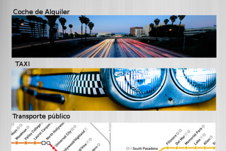 Transportes en Los Angeles, California Infographic
