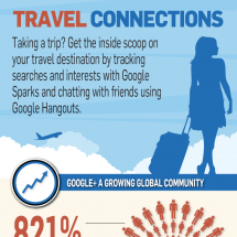 Travel Connections: Utilizing Google Travel Search and the Most Useful Apps Infographic