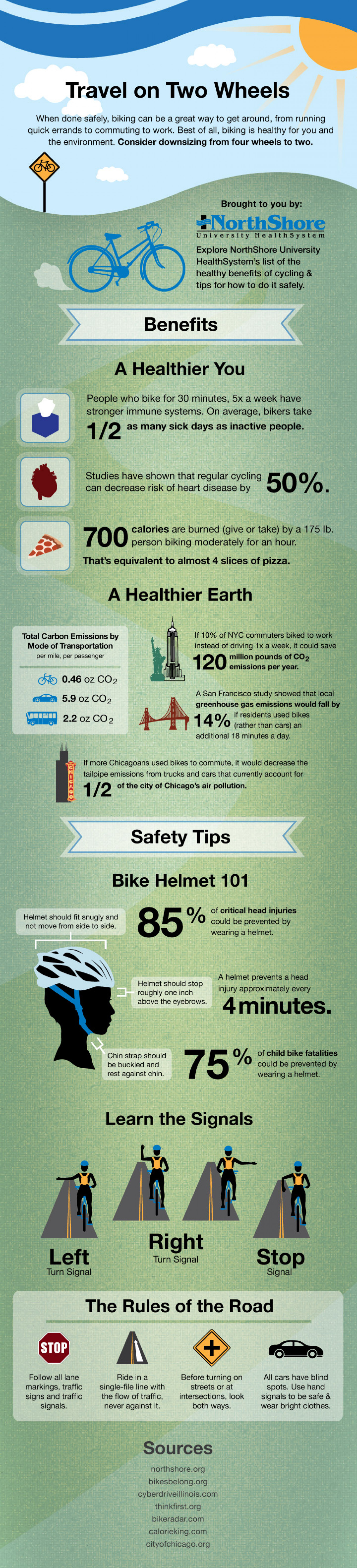 Travel on Two Wheels Infographic
