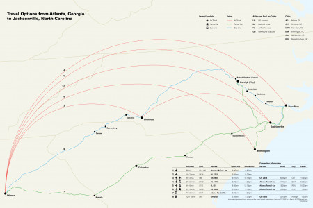 Travel Options from Atlanta to Jacksonville Infographic