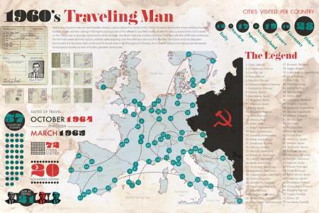 Traveling man Infographic