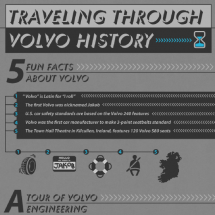 Traveling Through Volvo History Infographic