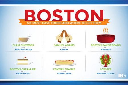 Boston Six Must-Have Foods & Where To Get Them Infographic