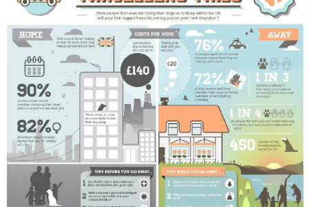 Travellers Tails - We're a staycation nation Infographic