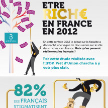 Être riche en France en 2012 Infographic