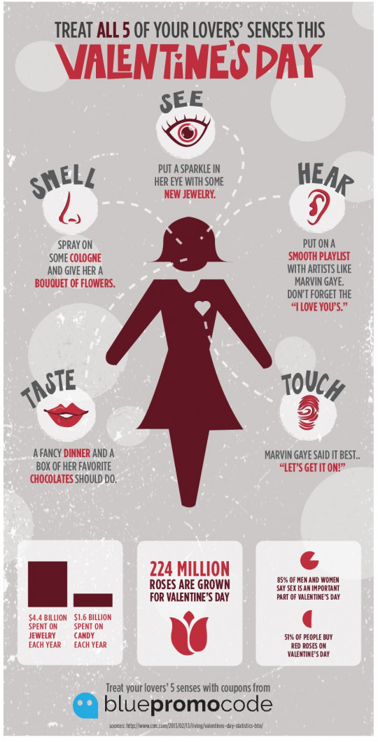 Treat All 5 of Your Lovers' Senses for Valentine's Day 2014