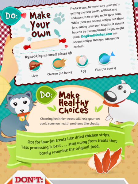Treating Your Pets to Treats Infographic
