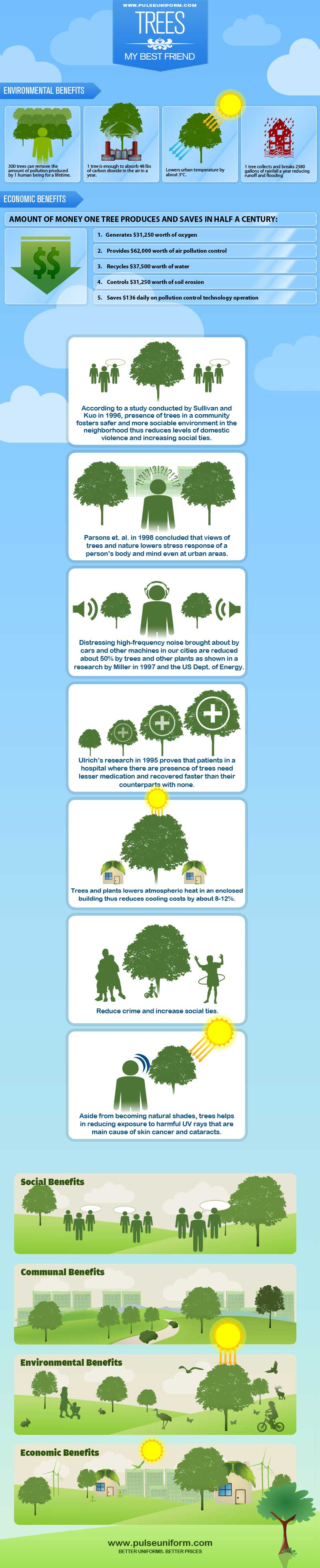 Trees our green friends essays