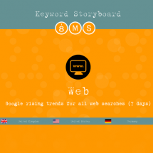Trending Keywords - The 8MS Keyword Storyboard Infographic