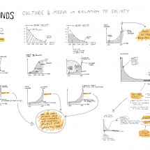 Trends: Culture Consumers becoming Culture Producers Infographic