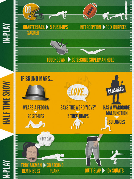 Super Bowl Workout Infographic