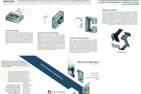 Tri-Fold Presentation for ENODO Global, Inc. Infographic