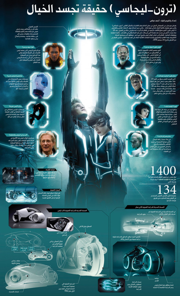 Tron Legacy Infographic
