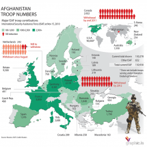 Troop Numbers in Afghanistan Infographic