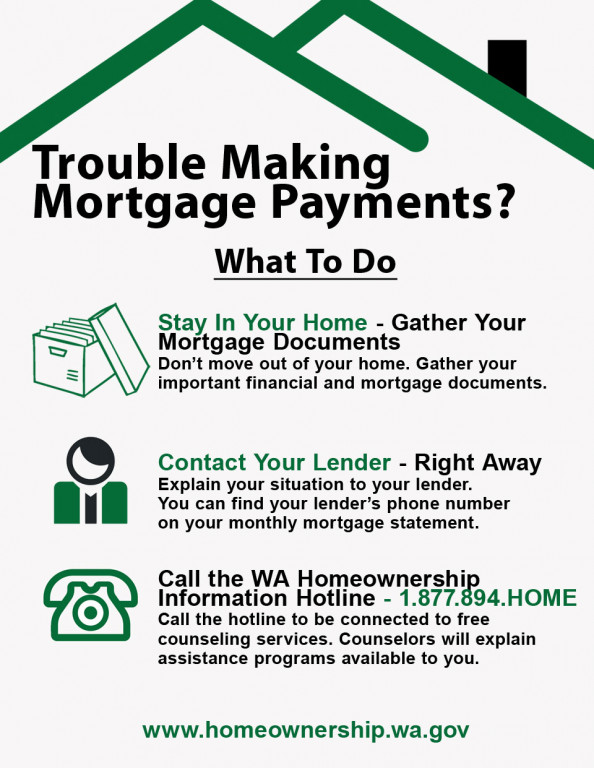 Trouble making Mortgage Payment? What to do Infographic