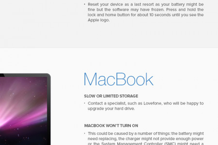 Troubleshooting Solutions for Apple Products Infographic