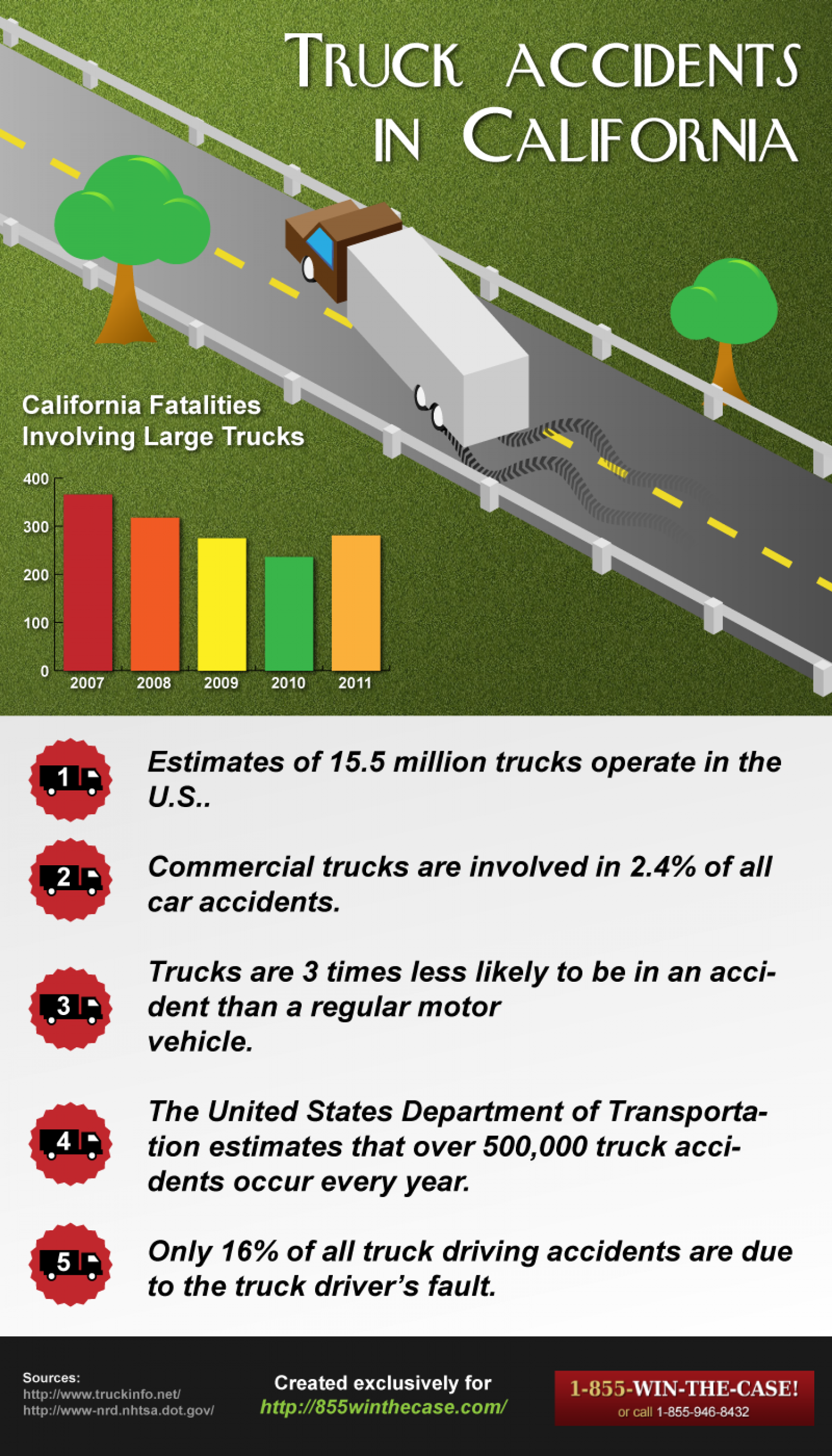 Truck Accidents in California Infographic