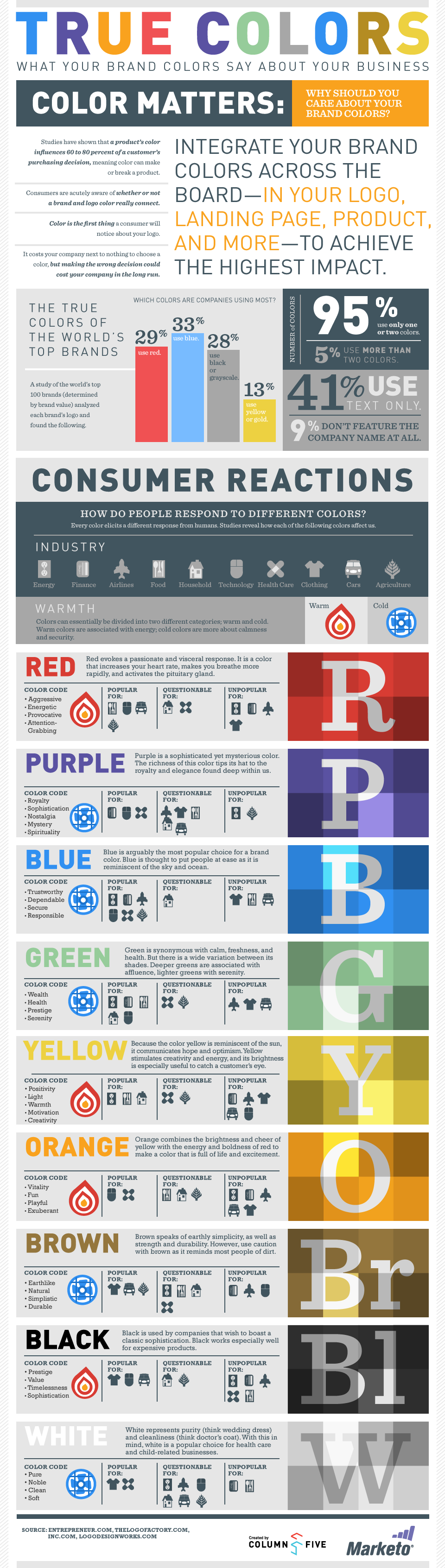 True Colors - Infographic - Creative Printing of Bay County