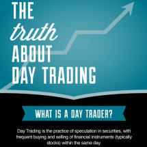 Truth About Day Trading Infographic