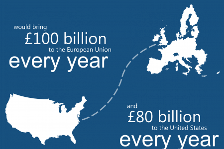 TTIP offers a once in a generation opportunity  Infographic