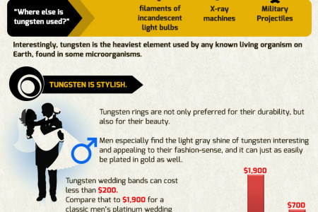 Tungsten Wedding Rings: A Unique Fashion Infographic