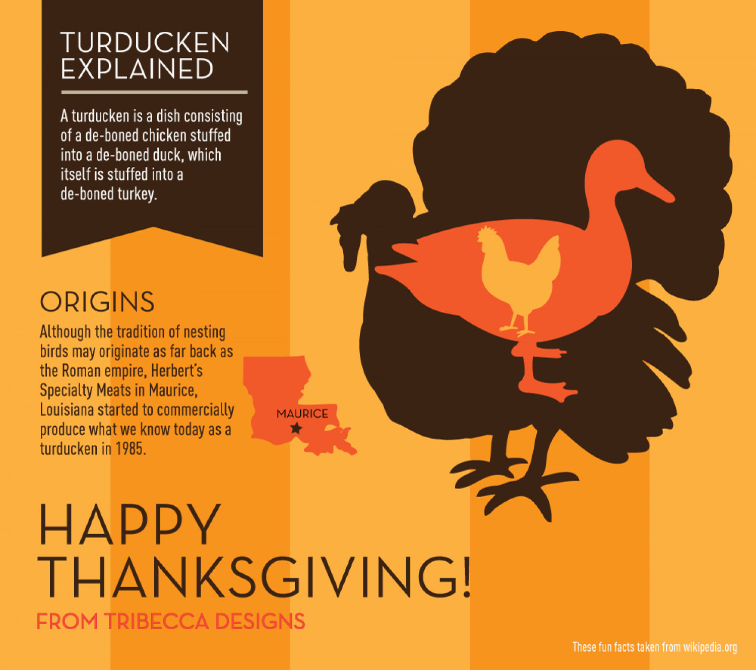 Turducken Explained Infographic