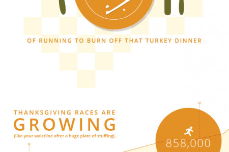 Turkey Day Trotters Infographic