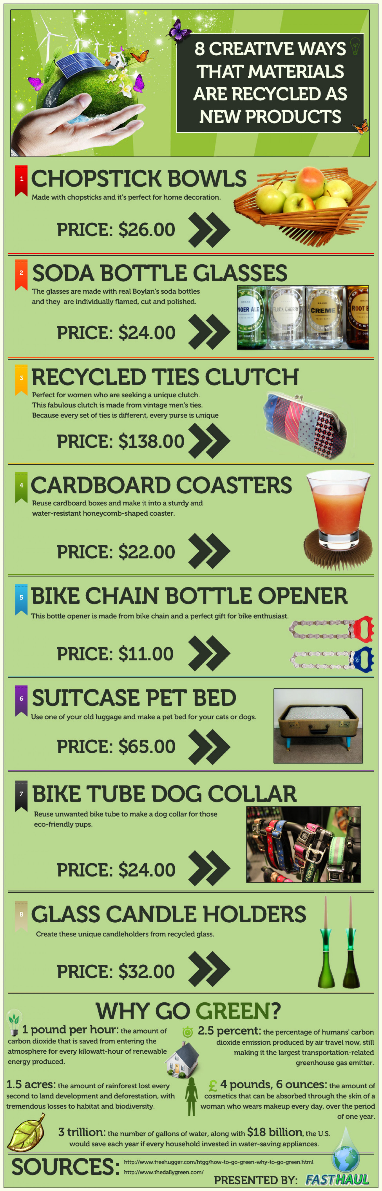 Turning Trash into Treasure Infographic